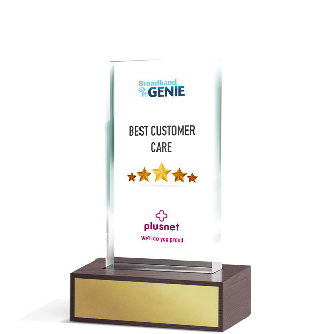 BBG Best Customer Care 2019