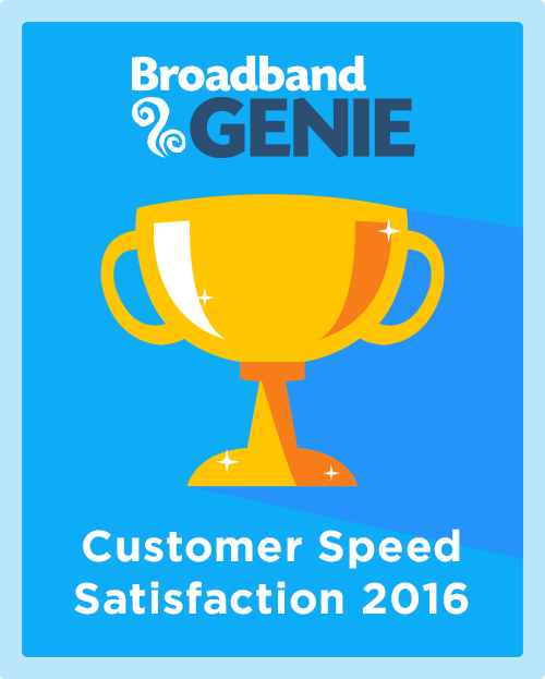 Customer Speed Satisfaction 2016 graphic